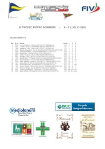 classifica dinghy trofeo pietro scrimieri 2019