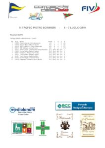 Classifica classe Snipe Trofeo Pietro Scrimieri 2019